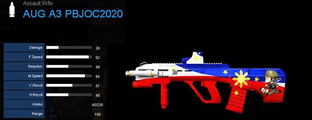 Detail Statistik AUG A3 PBJOC2020