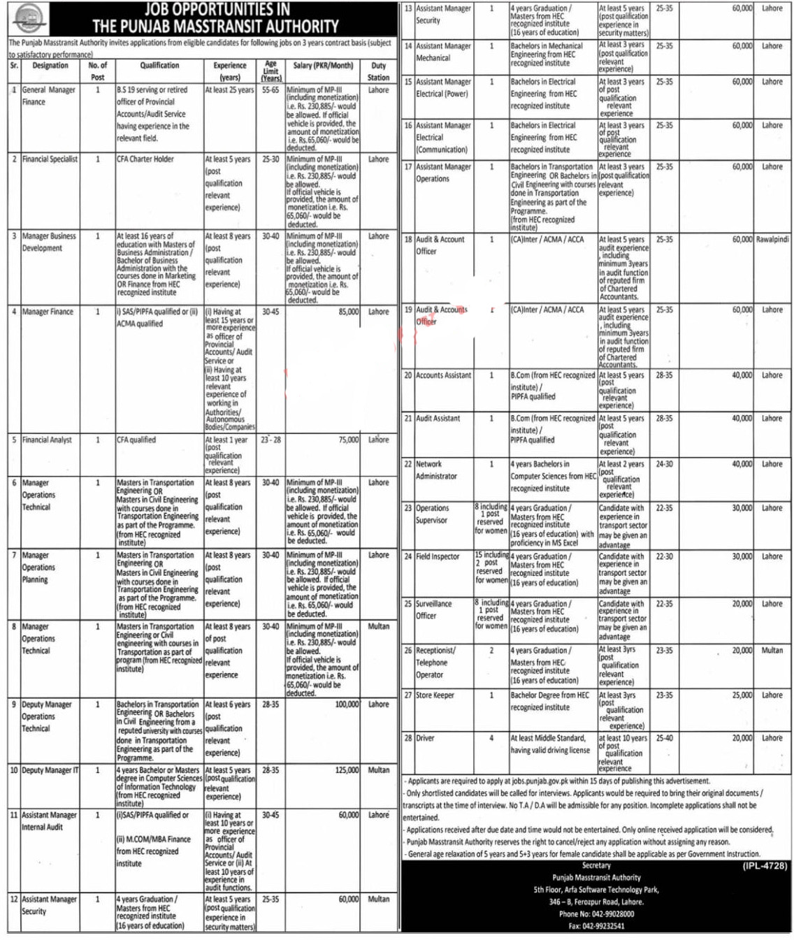 Punjab Mass transit Authority Jobs   Apply Online   Punjab Mass transit Authority Jobs 2021