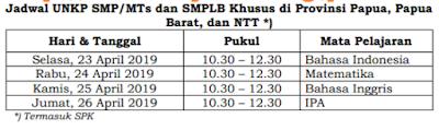 Jadwal UNKP SMP/MTs Tahun 2019 Khusus di Provinsi Papua, Papua Barat, dan NTT