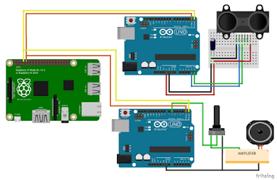 Fritzing Circuit Design