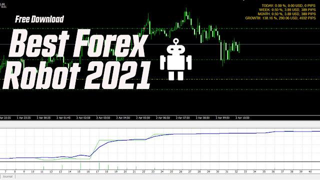 Best-Forex-Trading-Robot
