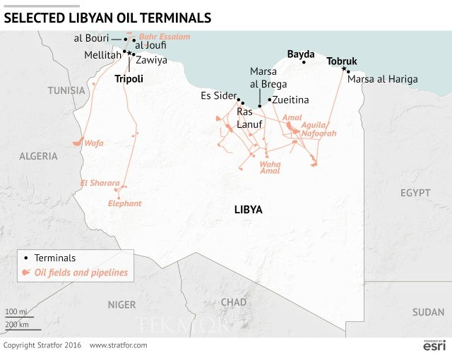 Image result for stratfor oil libya