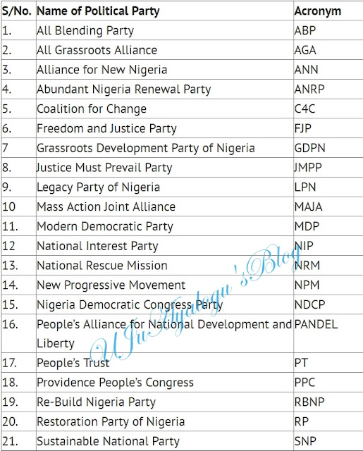 JUST IN: INEC registers 21 new parties (FULL LIST)