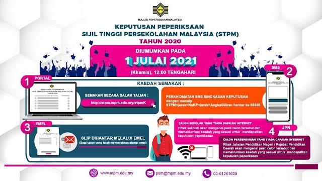 Keputusan STPM 2020 Diumumkan Pada 1 Julai. Ini Cara Buat Semakan!