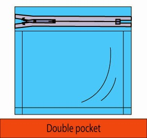 Double pocket