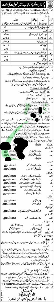 Latest Pakistan Rangers Jobs 2021 | Latest Govt Jobs