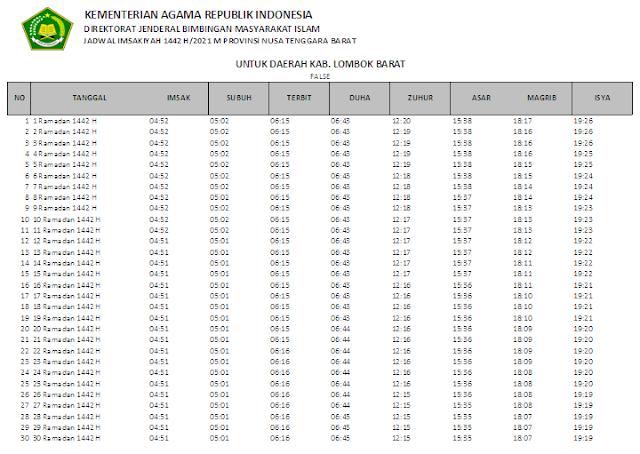 Jadwal Imsakiyah Ramadhan 1442 H Kabupaten Lombok Barat, Provinsi Nusa Tenggara Barat