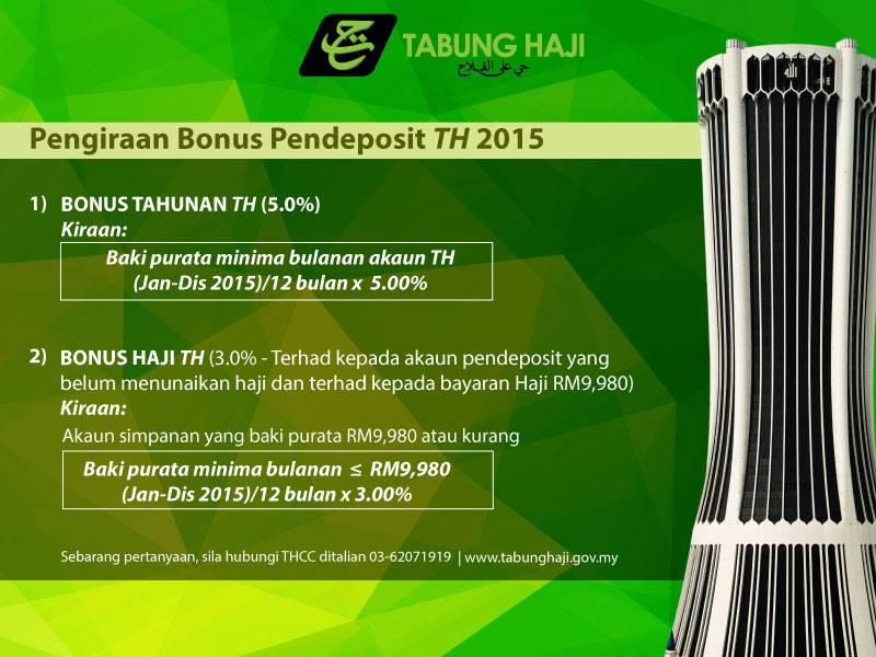 bonus tabung haji 2015
