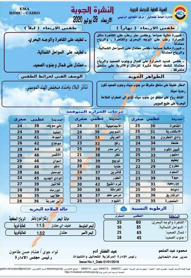 اخبار طقس الاربعاء 29 يوليو 2020 النشرة الجوية فى مصر