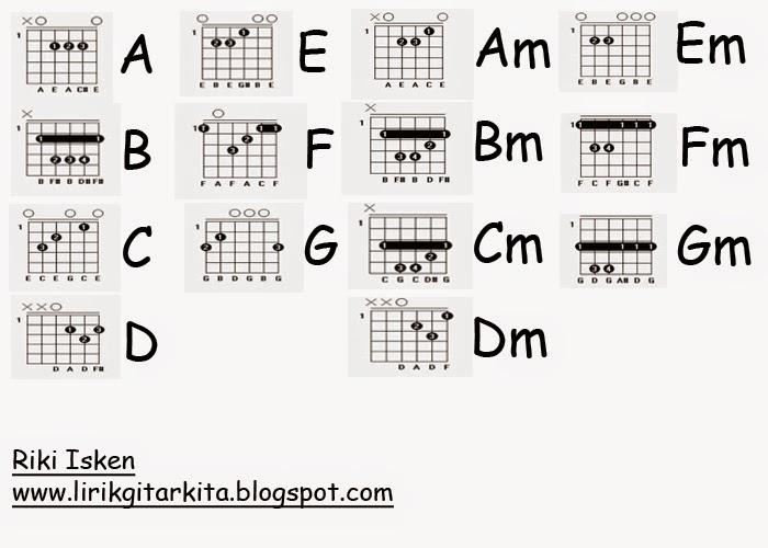 Lirik Dan Kunci Gitar  Belajar Gitar  Belajar Gitar