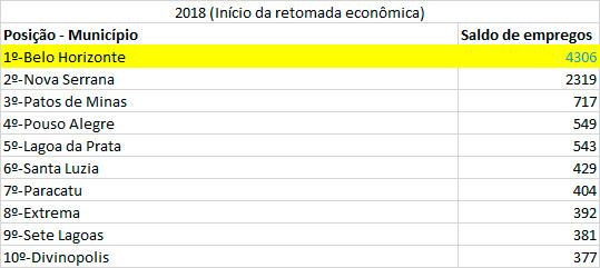 Divulgação/Sedese