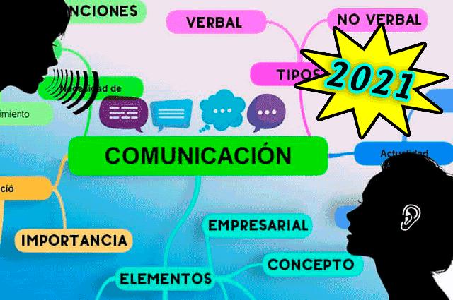 Nuevos mapas mentales de la comunicación, sus tipos, elementos, importancia, y mas.