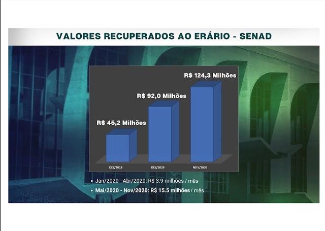 André Mendonça divulga dados sobre apreensão de drogas nos últimos três anos