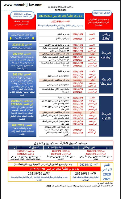 موعد بدء دوام الطلبة و الامتحانات والاجازات في الكويت 2020-2021