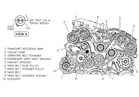Belt Zara Images: Drive Belt Diagram