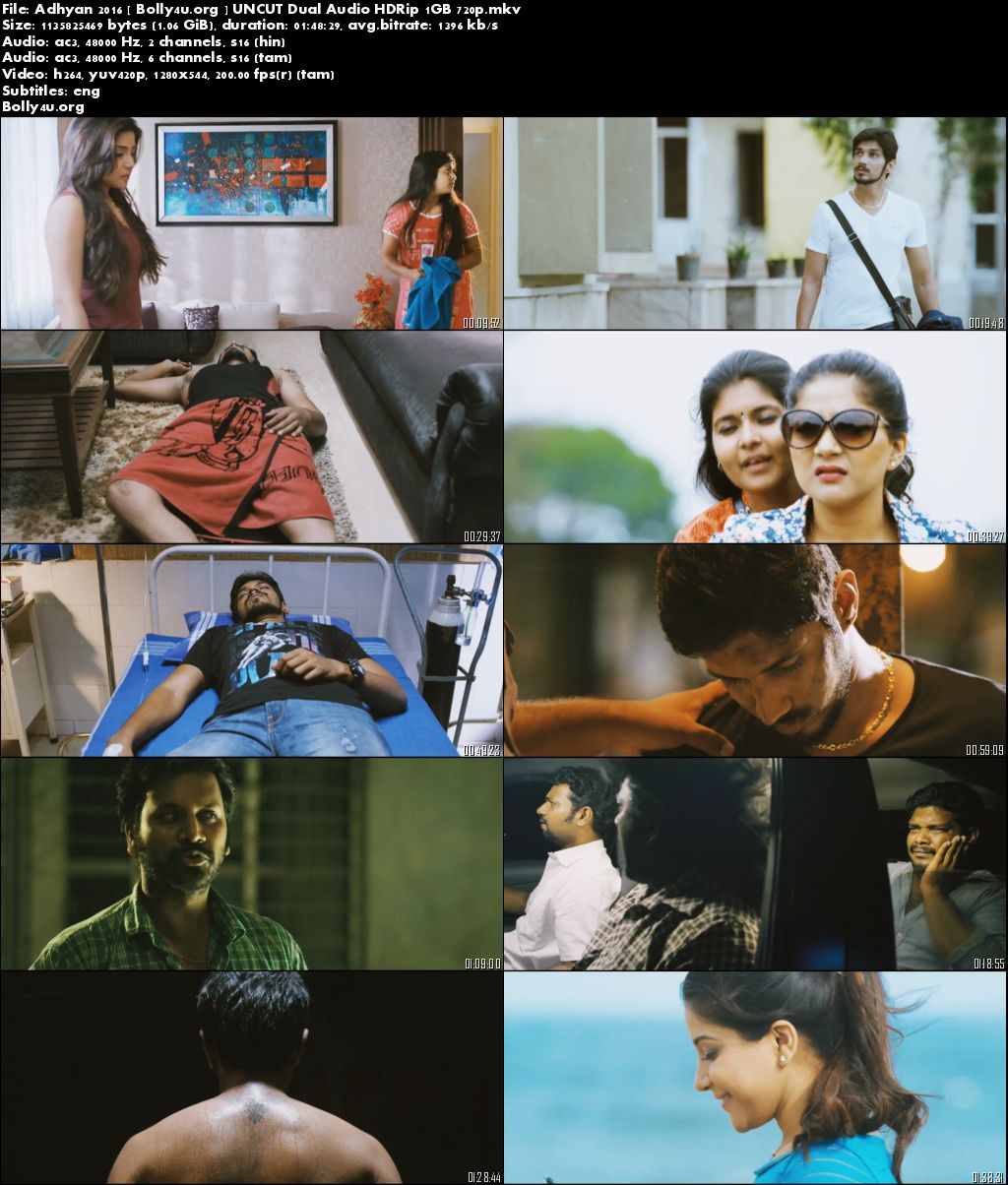 Adhyan 2016 HDRip Hindi 350MB UNCUT Dual Audio 480p Download