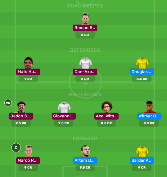 ZEN vs DOR Dream11 Fsntasy Football Team by Dream11 Guru