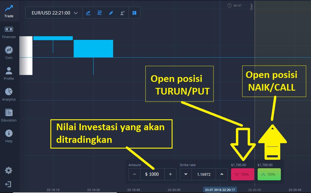 Panduan Cara Bermain Trading Expertoption Daftar Deposit Cara Kerja Dan Withdraw Iq Bisnis