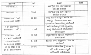 WCD Ballari District Anganwadi Worker Recruitment 2020 130 Bellary Anganwadi Helper Govt Jobs Online Form