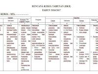 Download Contoh Rencana Kerja Tahunan (RKT) Madrasah Tsanawiyah untuk Tahun Ajaran 2016-2017 Format Microsoft Word