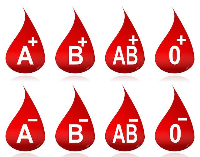 [Cuap-Cuap Author] Mengetahui Kepribadian Berdasarkan Golongan Darah + Fakta Golongan Darah BTS (#2)