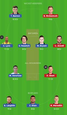 HUR vs HEA dream 11 team | HEA vs HUR