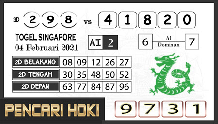 Prediksi Pencari Hoki Sgp45 Kamis