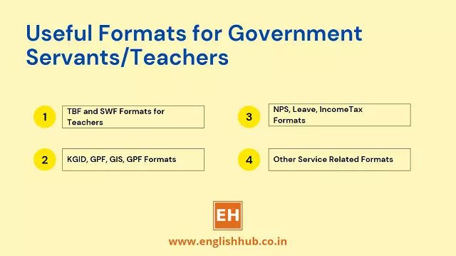 Useful Application Formats for Government Servants | Teachers - download PDFs