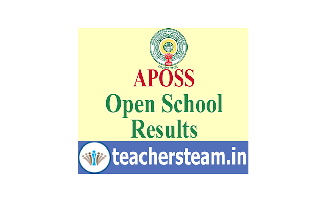 AP Open schools SSC Inter Results