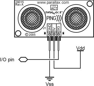 lampbotics: Sprint#3 Parallax Ultrasonic Sensor _Ali