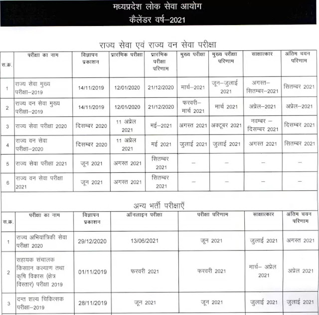 mpsc exam date