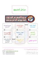 مراحل تنفيذ مشاريع المياة والصرف الصحي