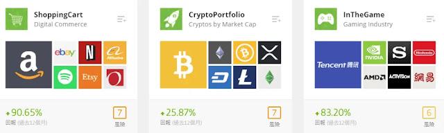 eToro介紹:市場分類基金Portfolios