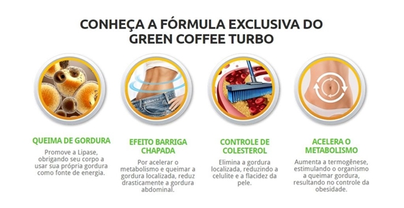O que é Green Coffee Turbo