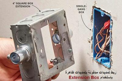 EMT Extension Box