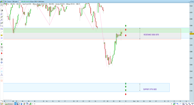 Trading cac40 30/01/20