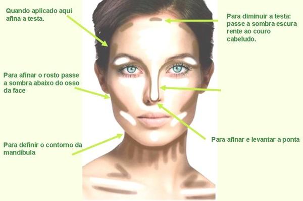 Aprenda a Afinar o Rosto Com Maquiagem