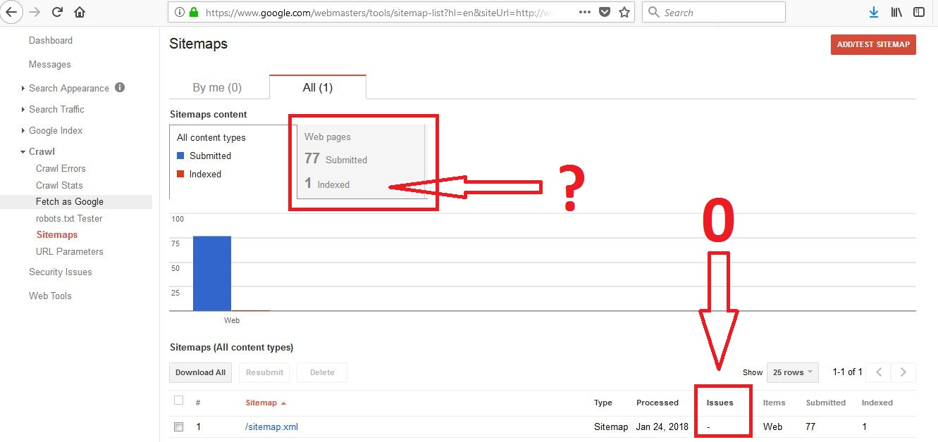 google indexed pages are not showing in search console warrior