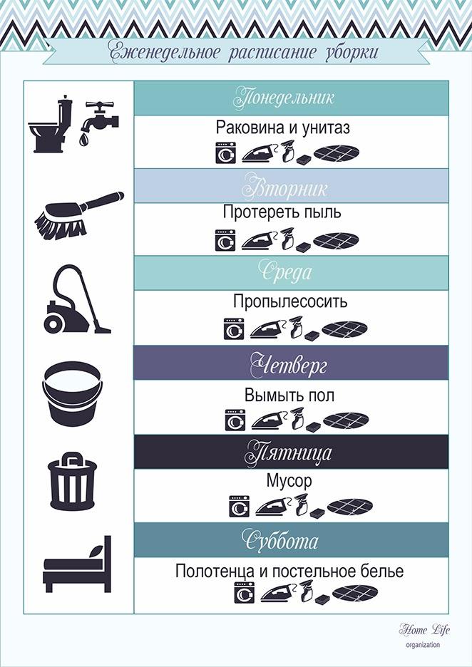 Как составить расписание уборки
