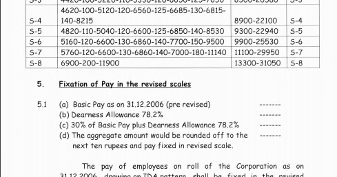 FCI PAY REVISION-2017-(You Tube Channel-FCI YOUTH)