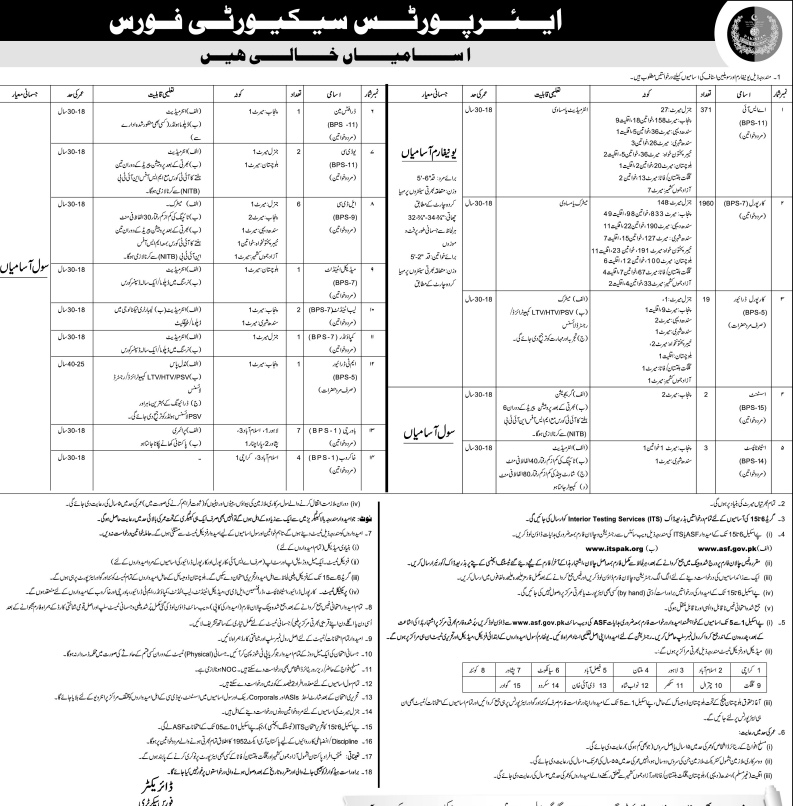 ASF ASI Corporal Jobs 2019 Syllabus MCQs Test Papers