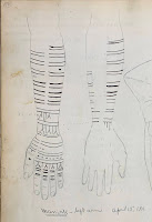A drawing by Stefansson of the arm and hand tattoos of an Inuit person