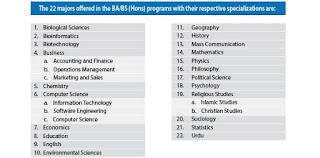FCCU Programs Offered