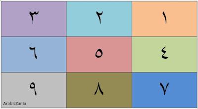 angka 1 sampai 9 dalam bahasa arab