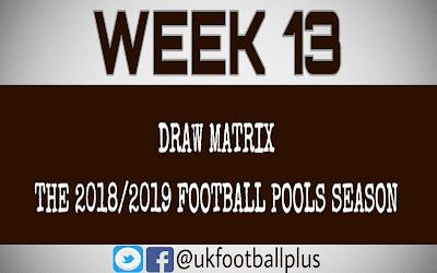 Wk13 draw matrix