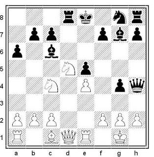 Posición de la partida de ajedrez Korchnoi - Portisch (Wijk aan Zee, 1968)