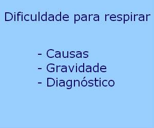 Dificuldade para respirar causas sintomas diagnóstico tratamento