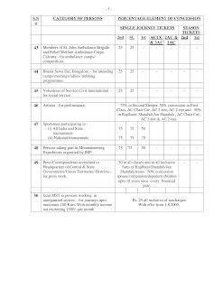 शिक्षकों को मिलेगी रेलवे किराए में छूट, इस शासनादेश जरूर डाउनलोड कर लें Teachers will get railway fare exemption, please download this mandate