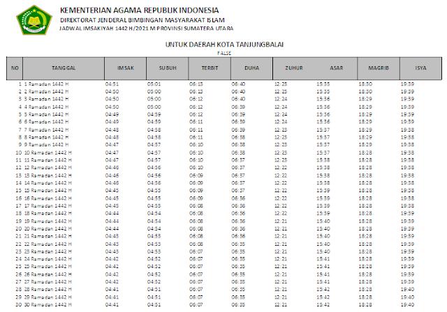 Jadwal Imsakiyah Ramadhan 1442 H Kota Tanjungbalai, Sumatera Utara