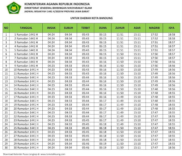 jadwal imsakiyah ramadhan buka puasa Kota Bandung 2020 m 1441 h tomatalikuang.com